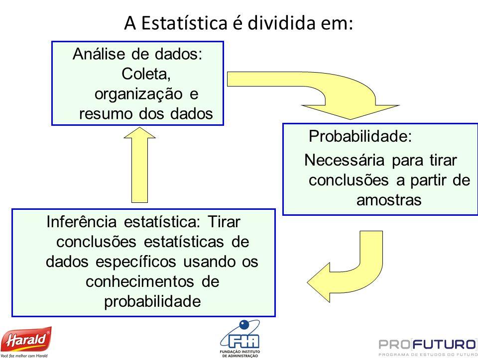A Estatística é dividida em: