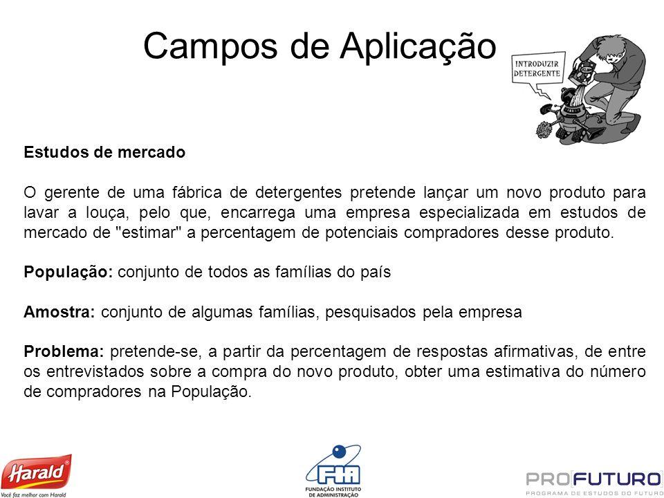 Campos de Aplicação Estudos de mercado