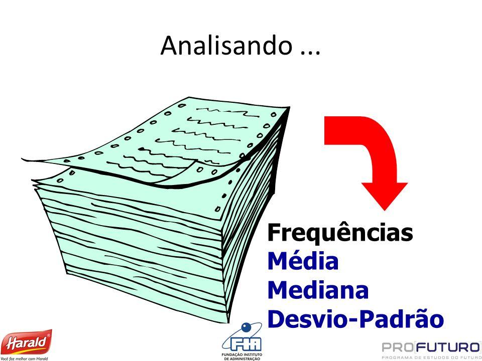 Analisando ... Frequências Média Mediana Desvio-Padrão