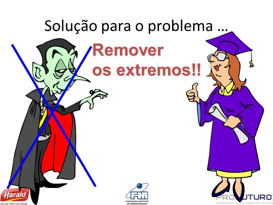 Solução para o problema …