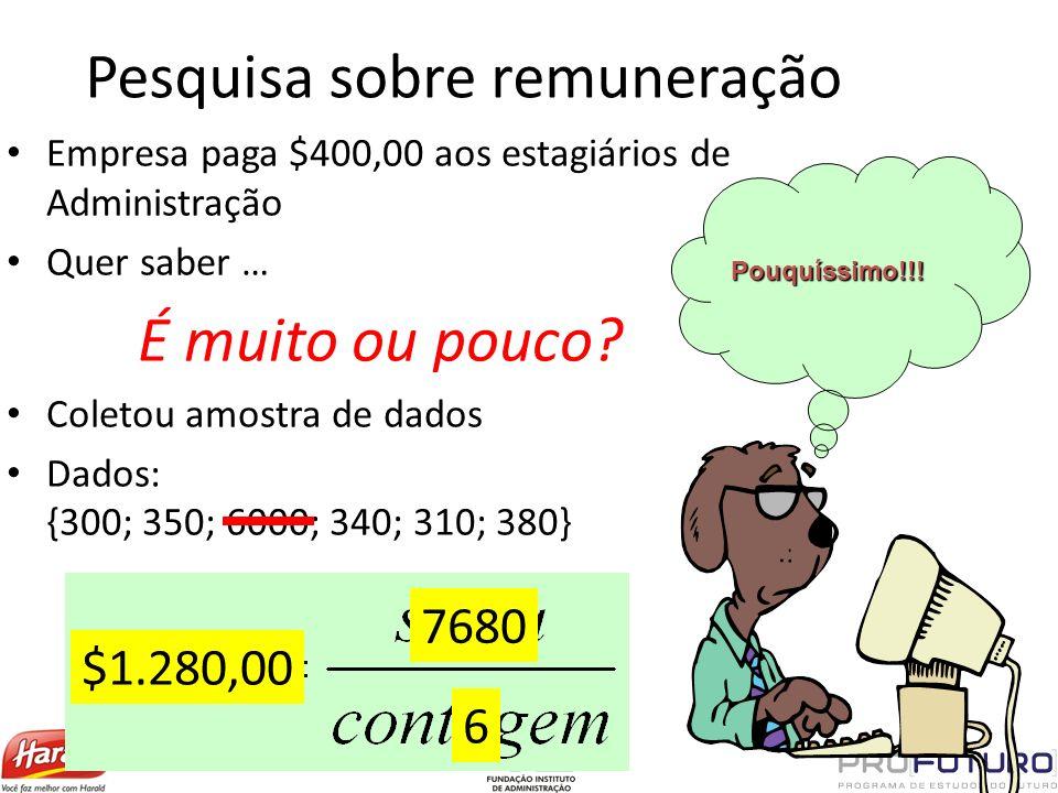 Pesquisa sobre remuneração