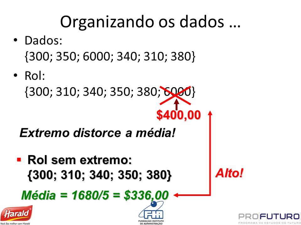 Organizando os dados … Dados: {300; 350; 6000; 340; 310; 380}