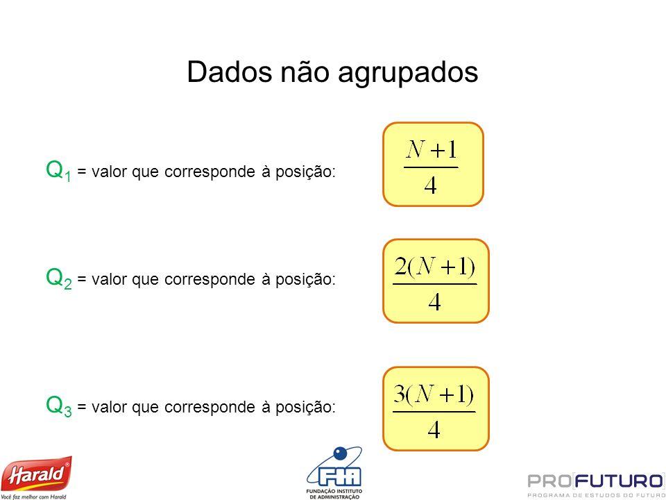 Dados não agrupados Q1 = valor que corresponde à posição: