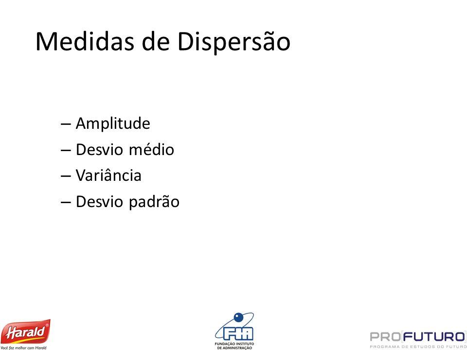 Medidas de Dispersão Amplitude Desvio médio Variância Desvio padrão