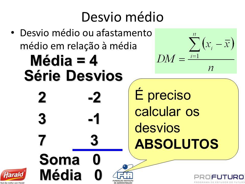 Desvio médio Média = 4 Série 2 3 7 Desvios -2 -1 3 Soma 0 Média 0