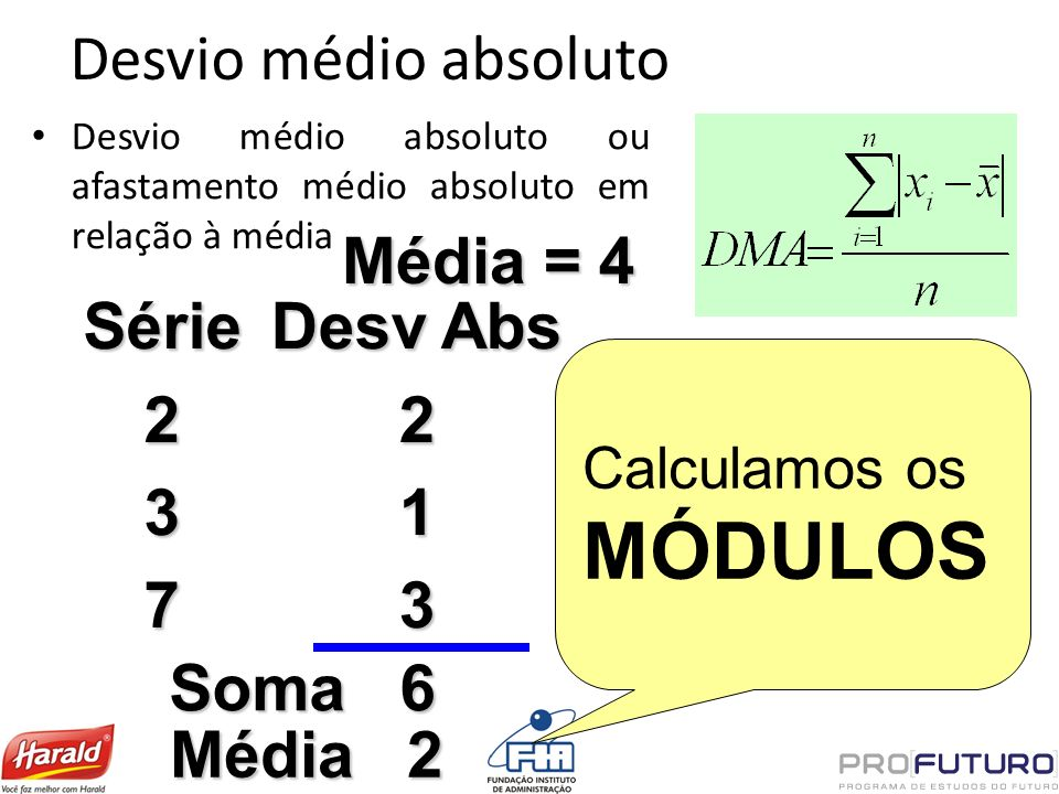 Desvio médio absoluto Média = 4 Série 2 3 7 Desv Abs 2 1 3 Soma 6