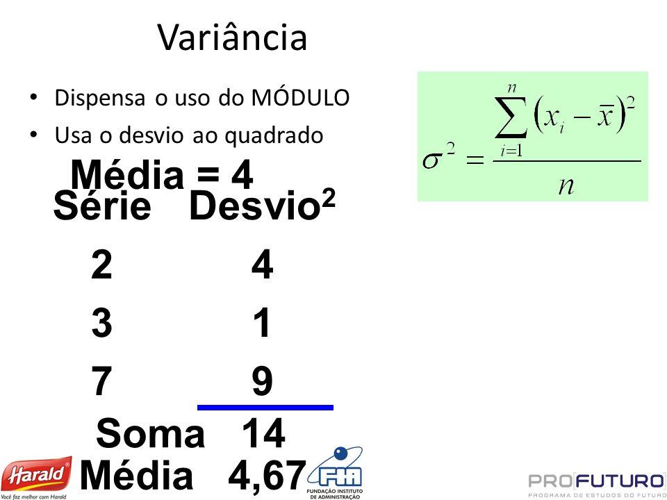 Variância Média = 4 Série 2 3 7 Desvio2 4 1 9 Soma 14 Média 4,67