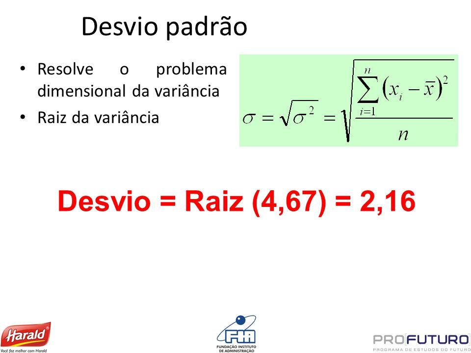 Desvio padrão Desvio = Raiz (4,67) = 2,16