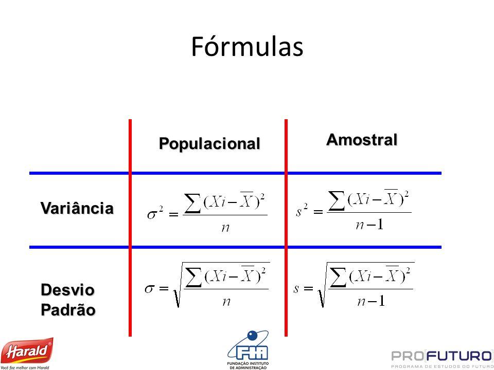 Fórmulas Amostral Populacional Variância Desvio Padrão