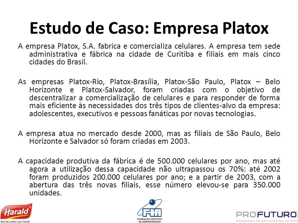 Estudo de Caso: Empresa Platox