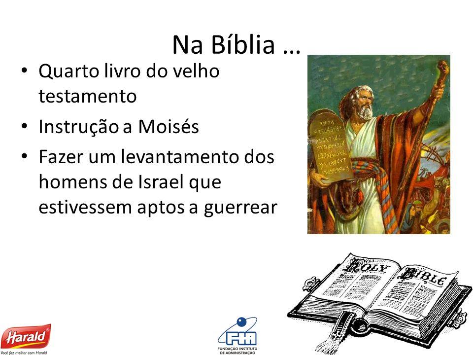 Na Bíblia … Quarto livro do velho testamento Instrução a Moisés