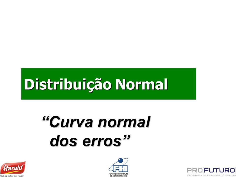 Curva normal dos erros