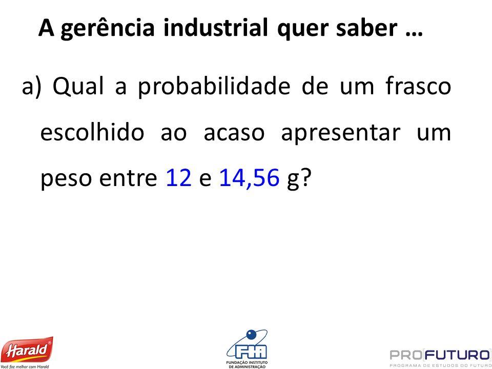 A gerência industrial quer saber …