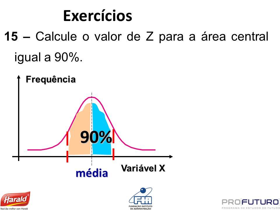Exercícios 15 – Calcule o valor de Z para a área central igual a 90%. Frequência. Variável X. média.