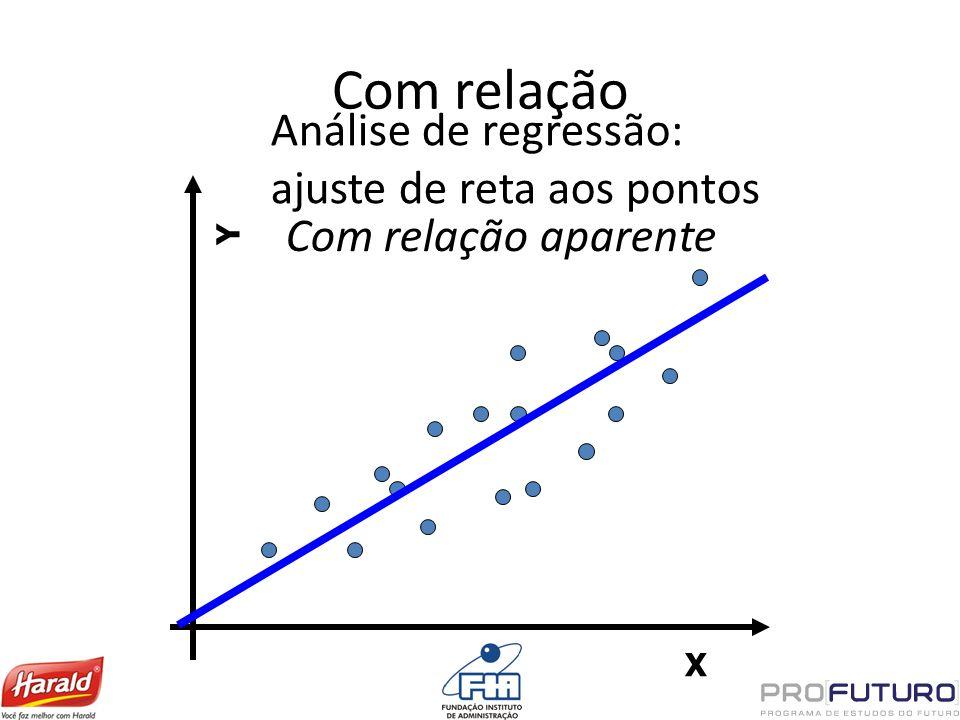 Com relação Análise de regressão: ajuste de reta aos pontos