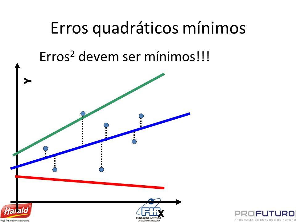 Erros quadráticos mínimos