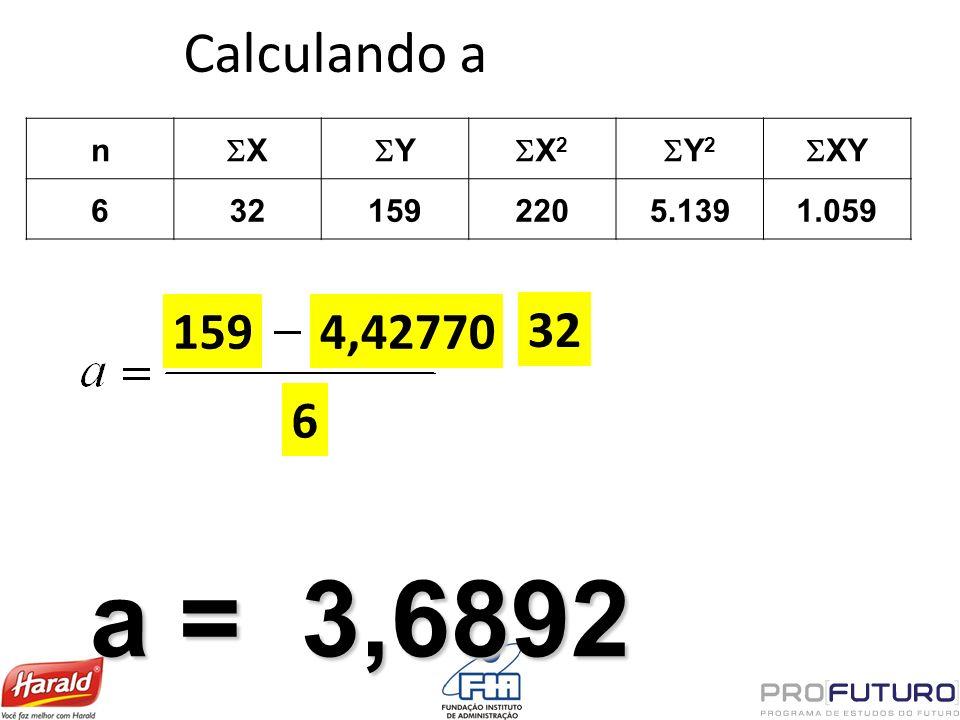 a = 3,6892 Calculando a 159 4,42770 32 6 n SX SY SX2 SY2 SXY 6 32 159