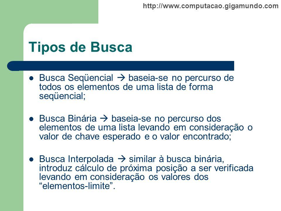 Tipos de Busca Busca Seqüencial  baseia-se no percurso de todos os elementos de uma lista de forma seqüencial;