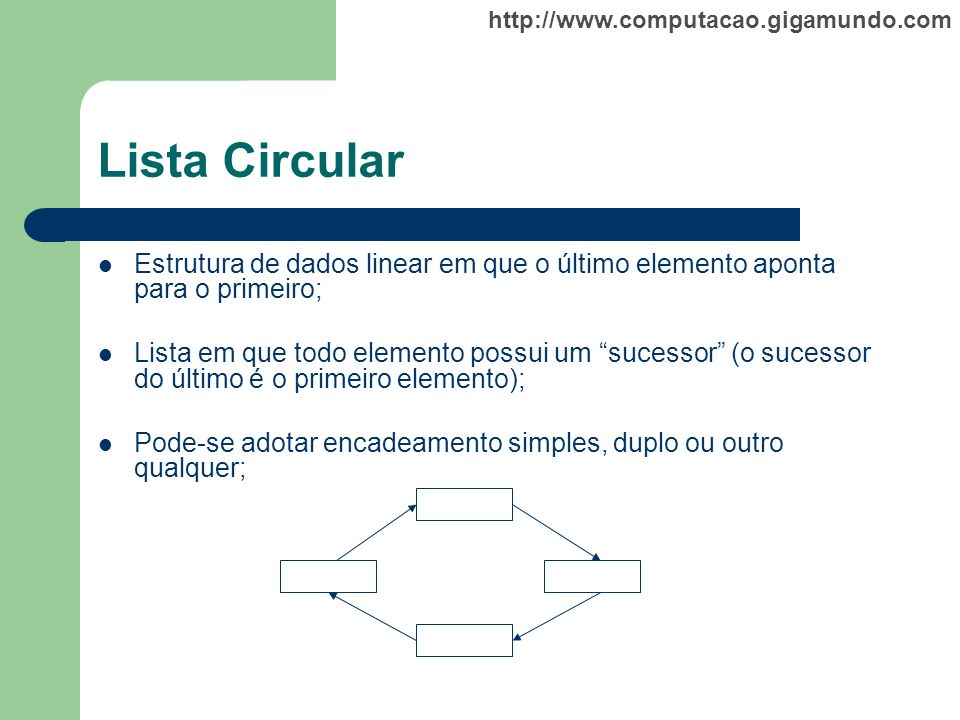 Lista Circular Estrutura de dados linear em que o último elemento aponta para o primeiro;