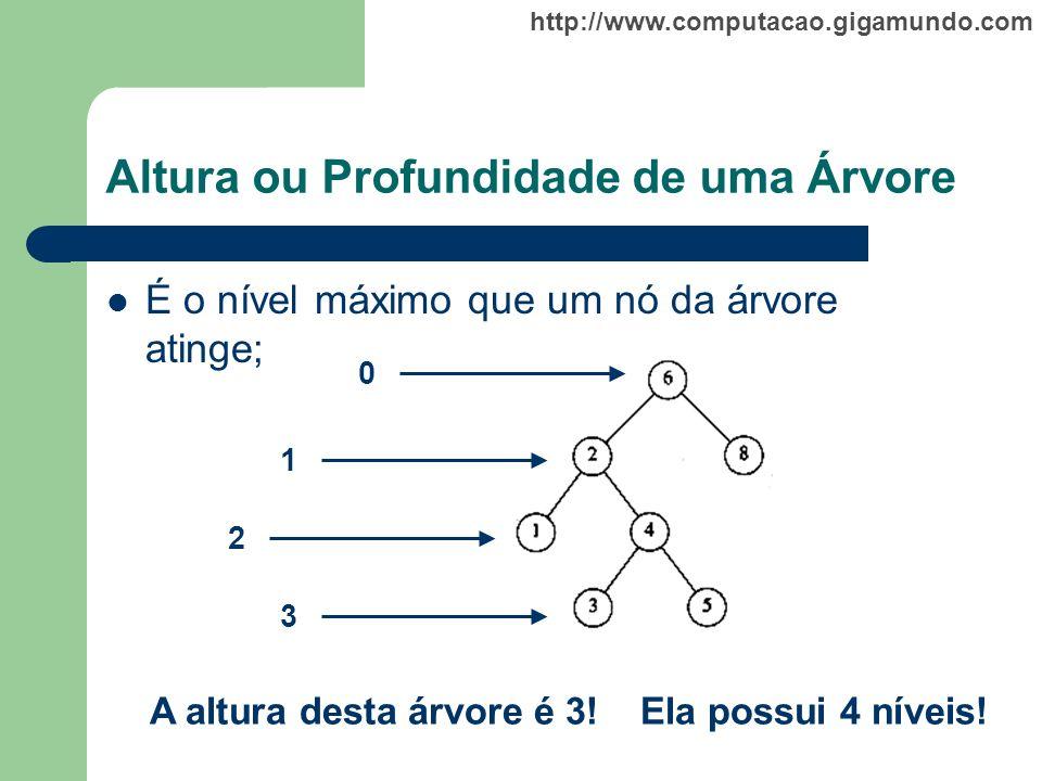 Altura ou Profundidade de uma Árvore
