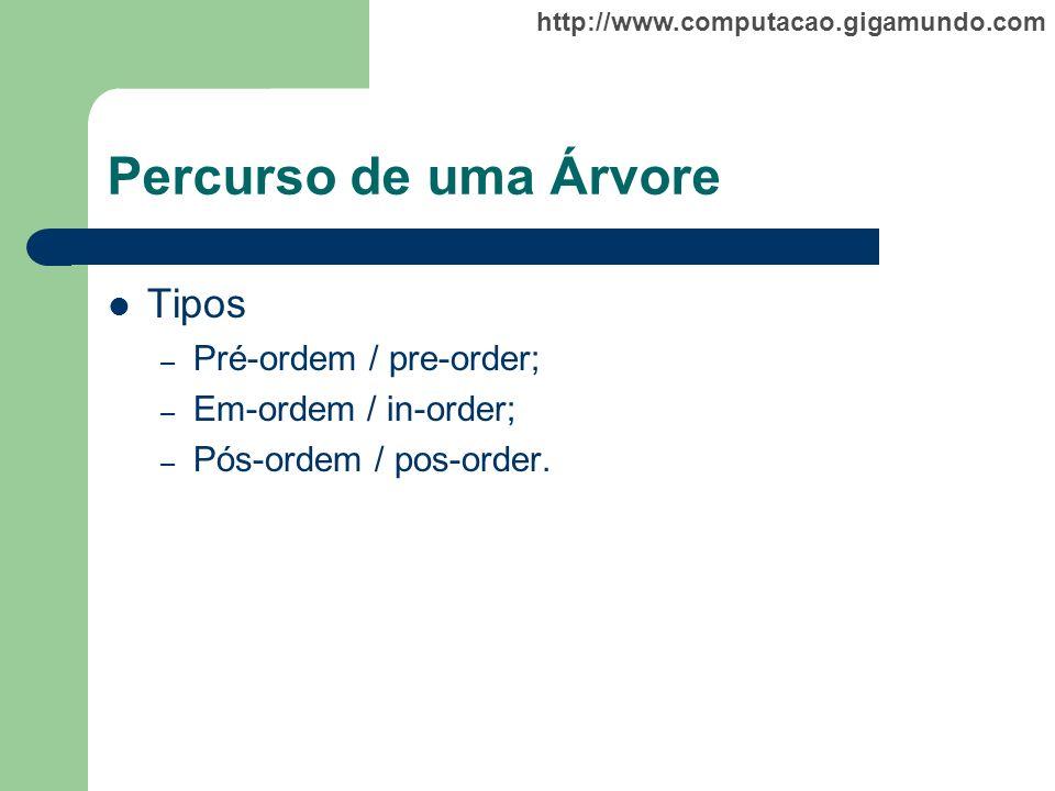 Percurso de uma Árvore Tipos Pré-ordem / pre-order;
