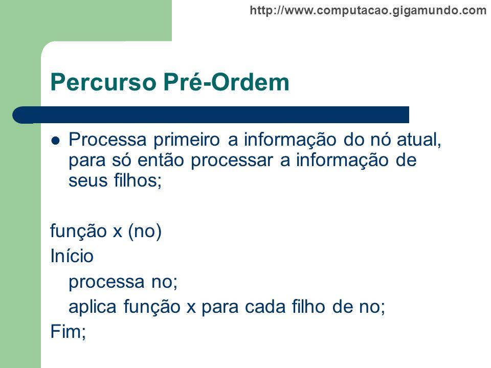 Percurso Pré-Ordem Processa primeiro a informação do nó atual, para só então processar a informação de seus filhos;