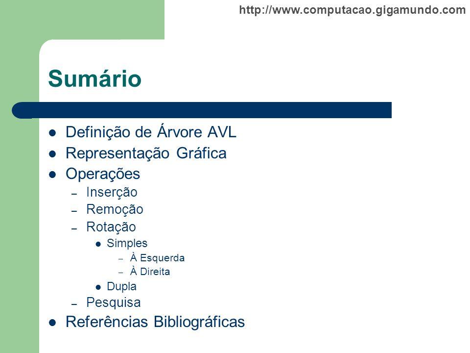 Sumário Definição de Árvore AVL Representação Gráfica Operações
