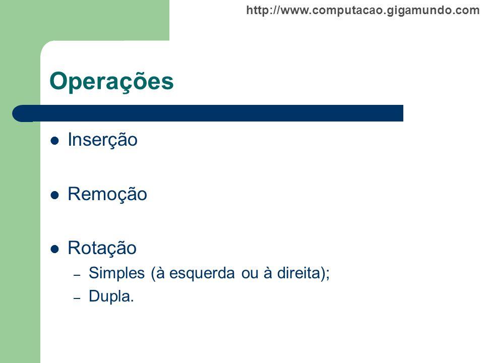 Operações Inserção Remoção Rotação Simples (à esquerda ou à direita);