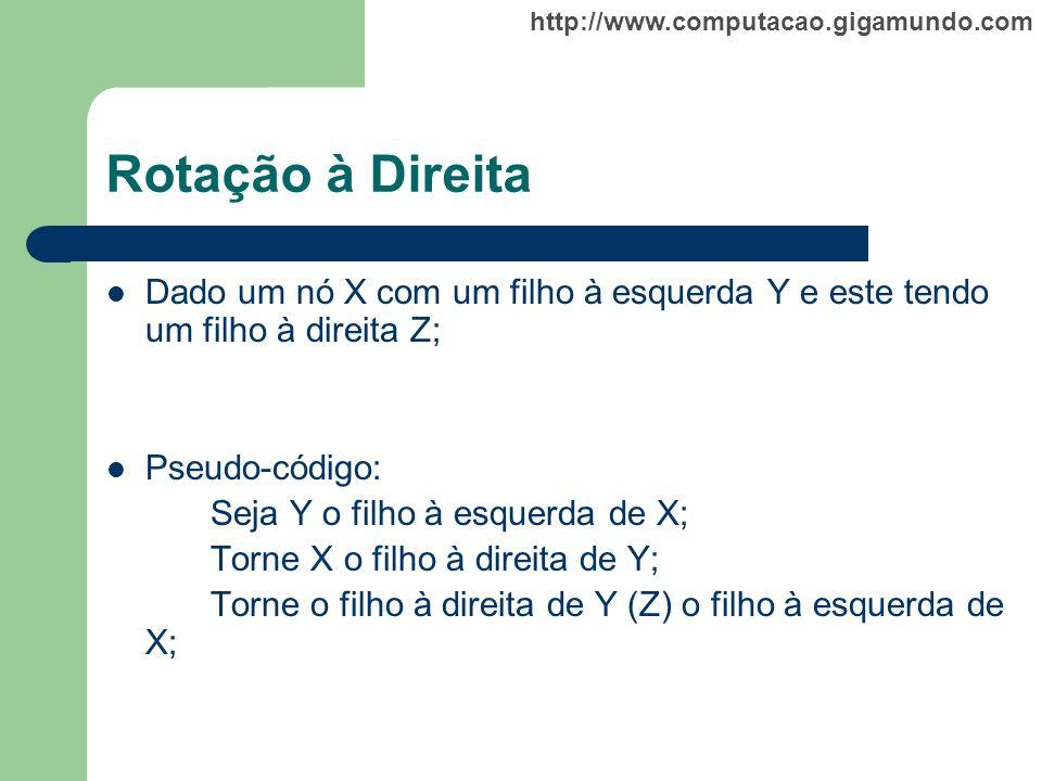 Rotação à Direita Dado um nó X com um filho à esquerda Y e este tendo um filho à direita Z; Pseudo-código:
