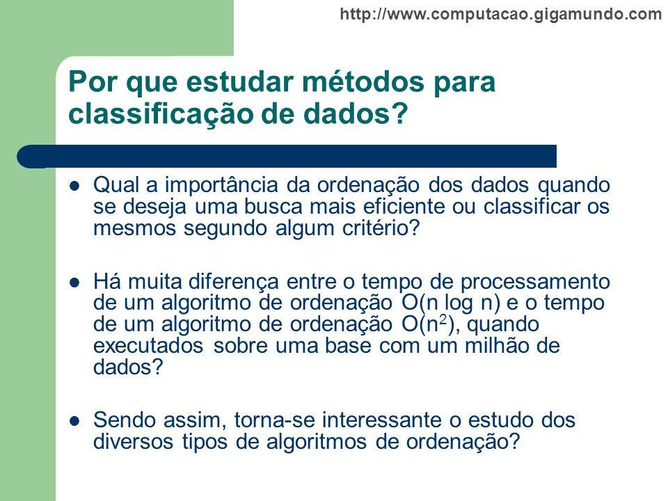 Por que estudar métodos para classificação de dados