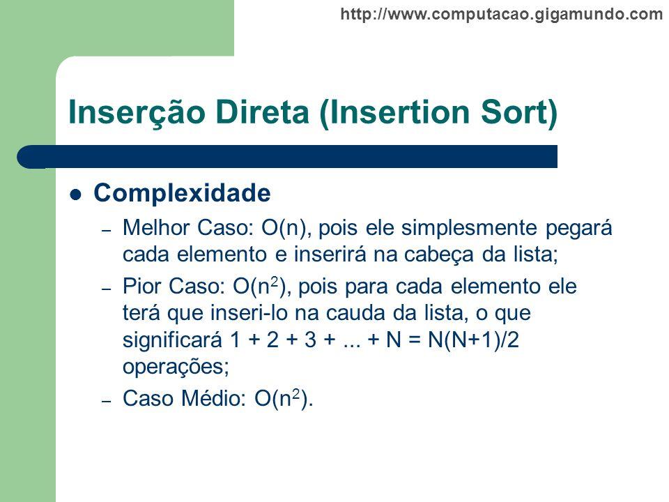 Inserção Direta (Insertion Sort)