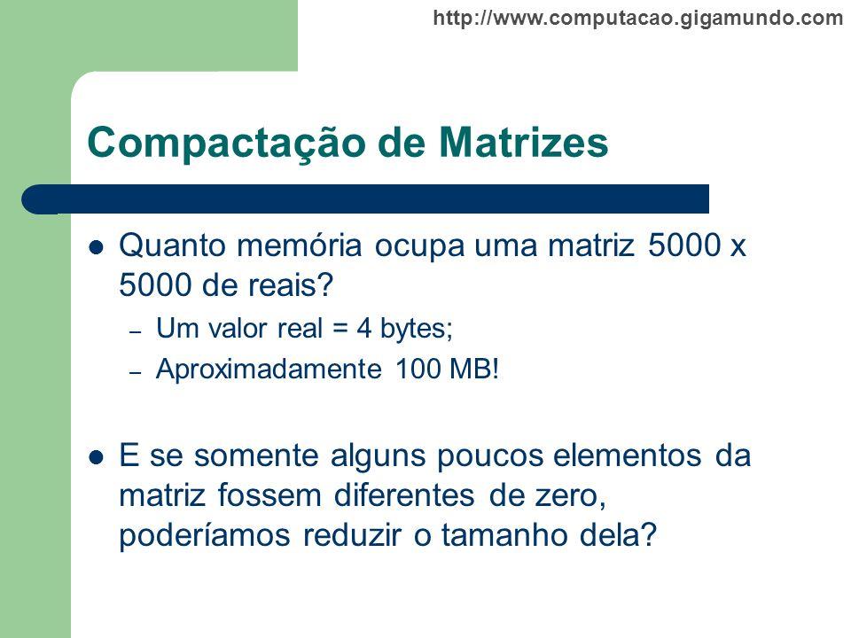 Compactação de Matrizes