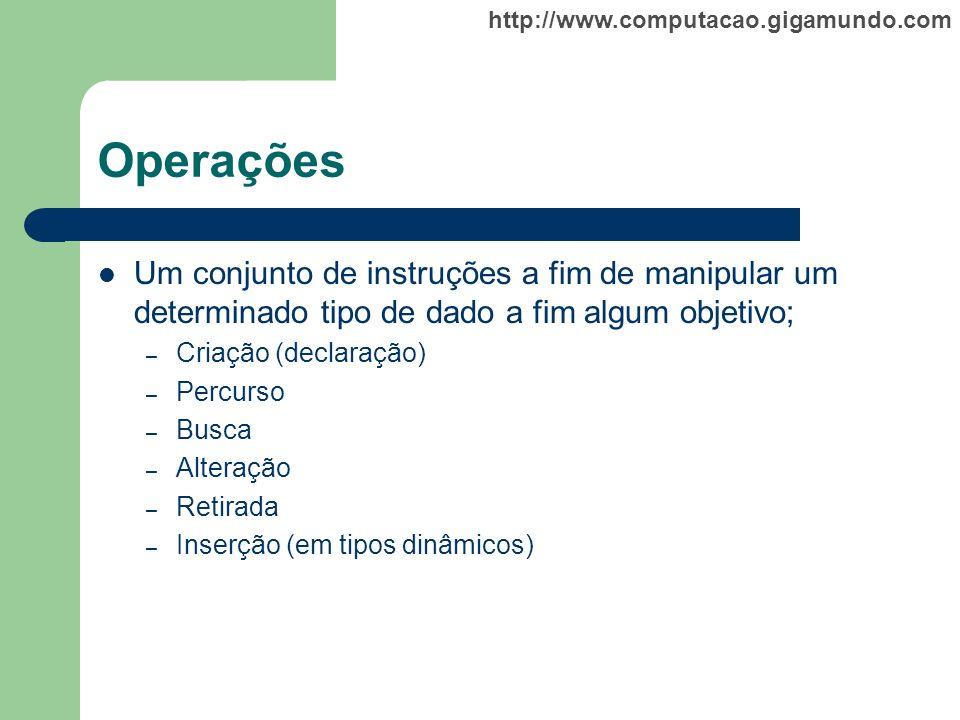 Operações Um conjunto de instruções a fim de manipular um determinado tipo de dado a fim algum objetivo;