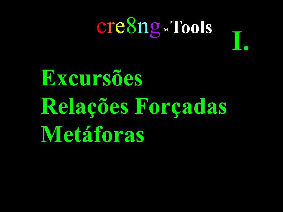 cre8ng™ Tools I. Excursões Relações Forçadas Metáforas