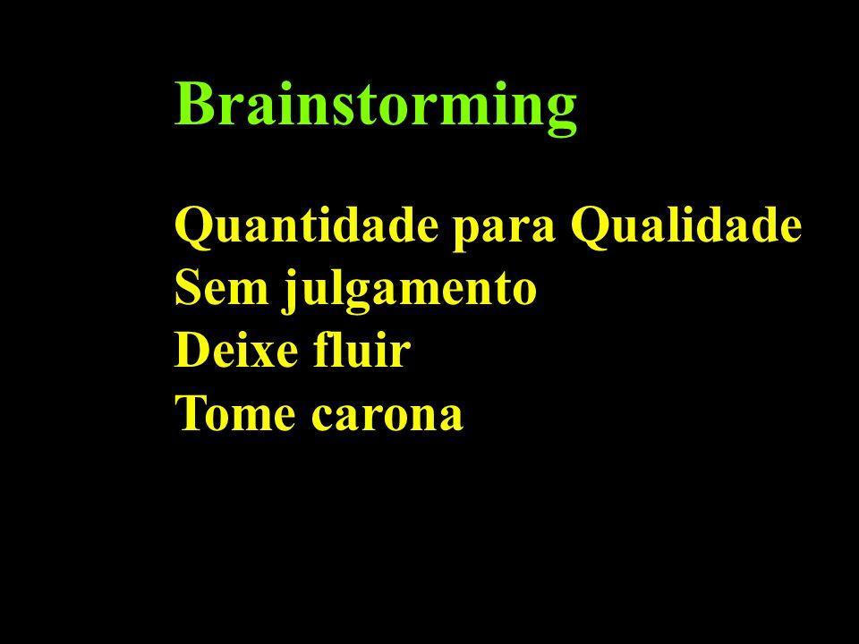 Brainstorming Quantidade para Qualidade Sem julgamento Deixe fluir