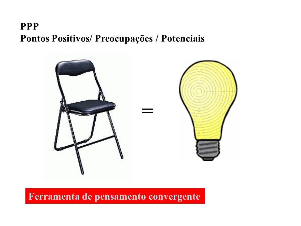 = PPP Pontos Positivos/ Preocupações / Potenciais
