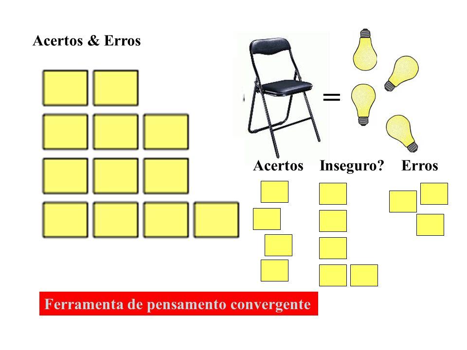 = Acertos & Erros Acertos Inseguro Erros