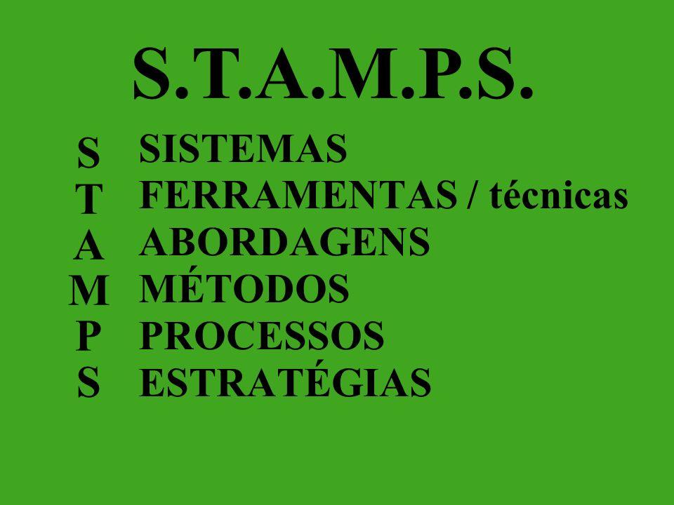 S.T.A.M.P.S. S T A M P SISTEMAS FERRAMENTAS / técnicas ABORDAGENS