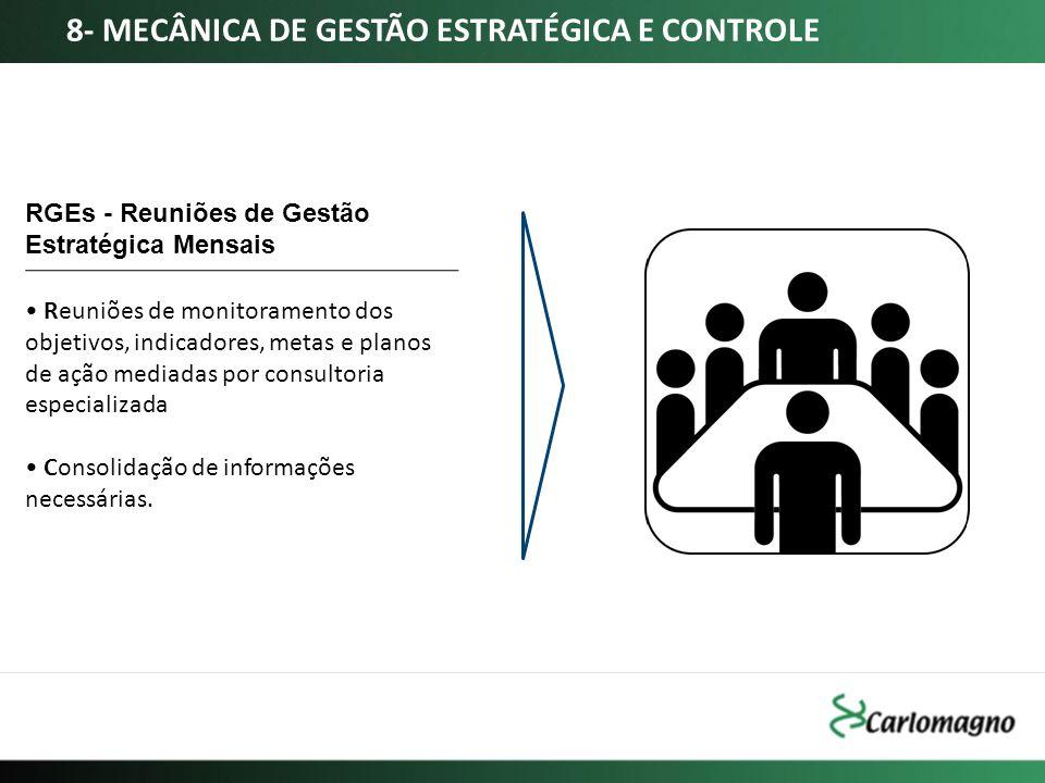 8- MECÂNICA DE GESTÃO ESTRATÉGICA E CONTROLE
