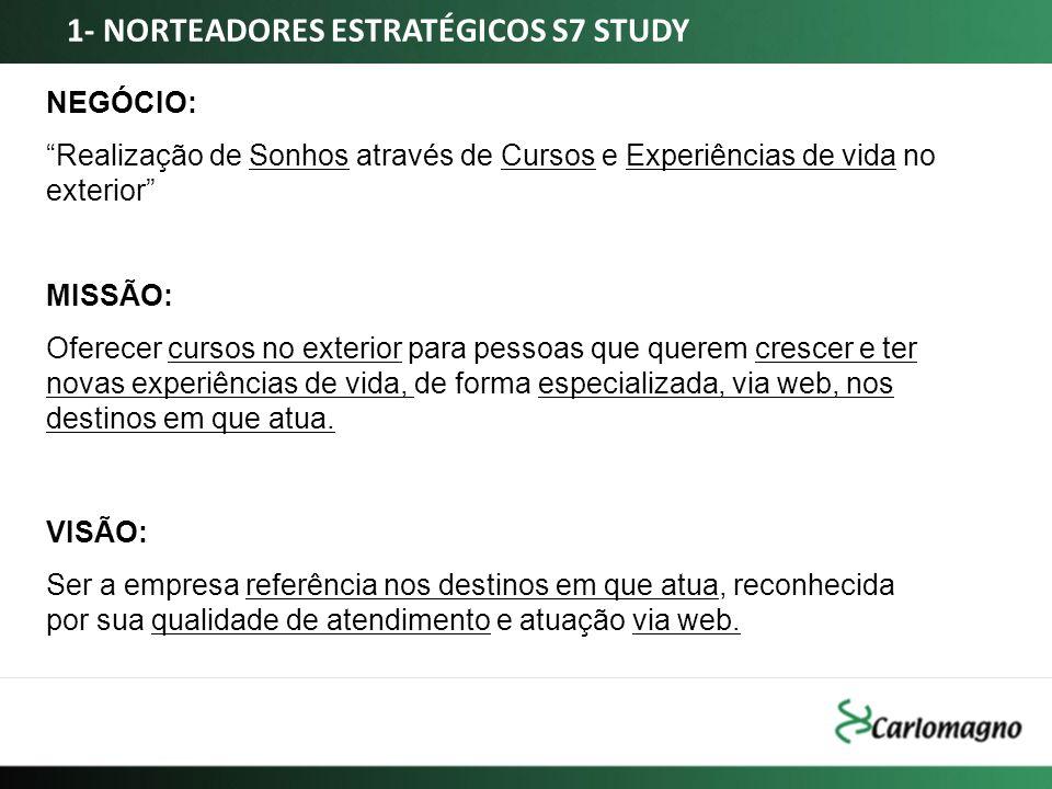1- NORTEADORES ESTRATÉGICOS S7 STUDY