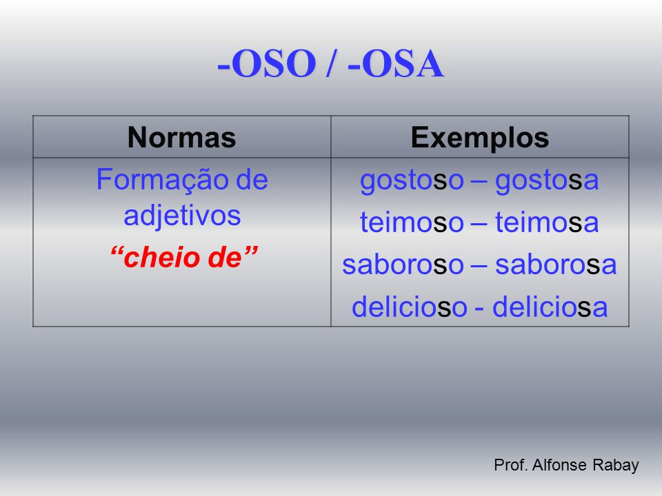 Excepcional ORTOGRAFIA Prof. Alfonse Rabay. - ppt video online carregar GB21