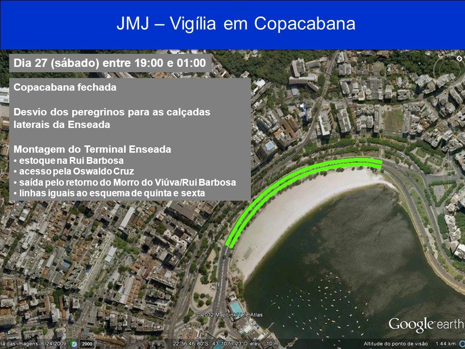 Dia 27 (sábado) entre 19:00 e 01:00 Copacabana fechada