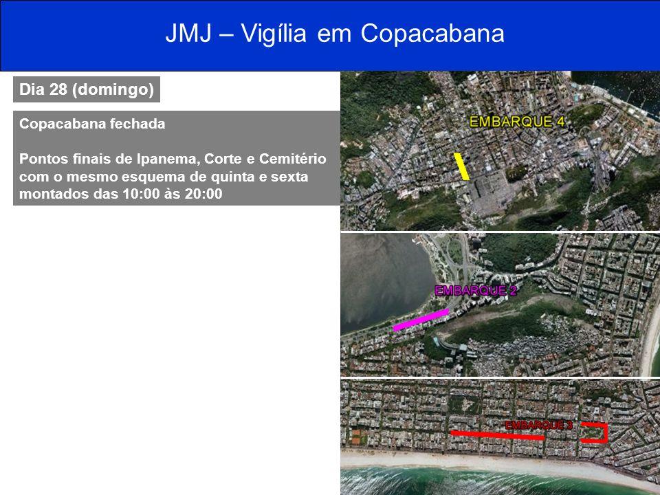 Dia 28 (domingo) Copacabana fechada