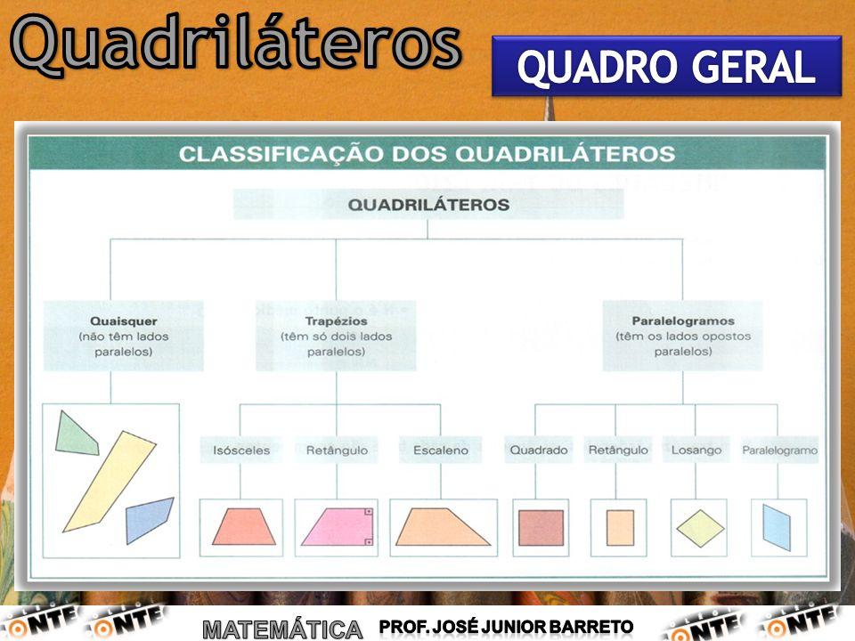 Quadriláteros QUADRO GERAL