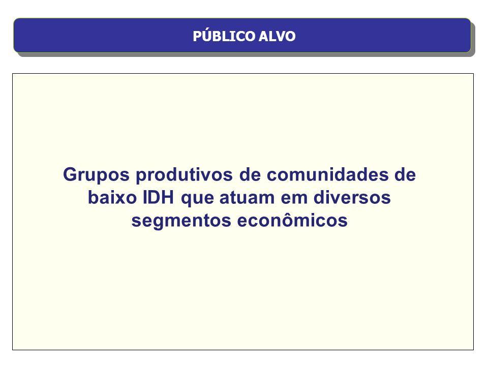 PÚBLICO ALVOGrupos produtivos de comunidades de baixo IDH que atuam em diversos segmentos econômicos.