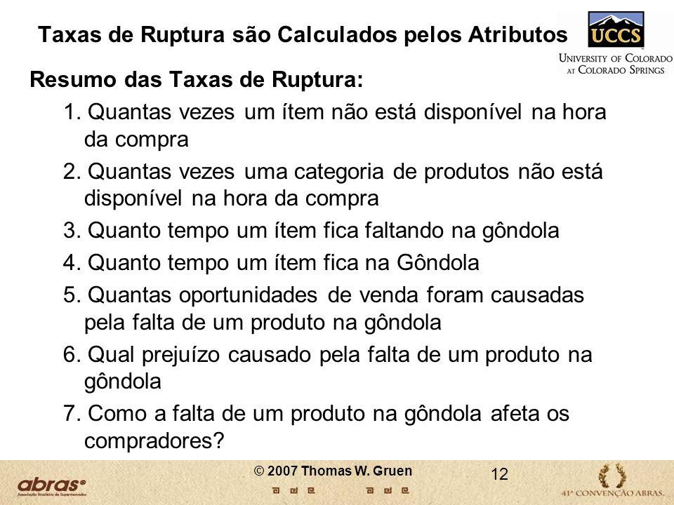 Taxas de Ruptura são Calculados pelos Atributos