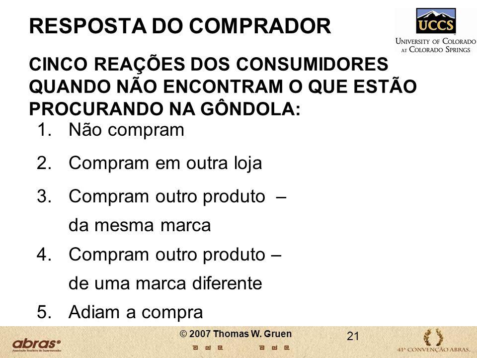 RESPOSTA DO COMPRADORCINCO REAÇÕES DOS CONSUMIDORES QUANDO NÃO ENCONTRAM O QUE ESTÃO PROCURANDO NA GÔNDOLA: