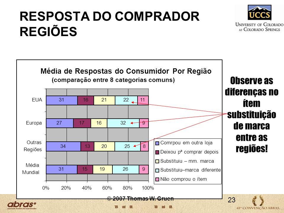 RESPOSTA DO COMPRADOR REGIÕES