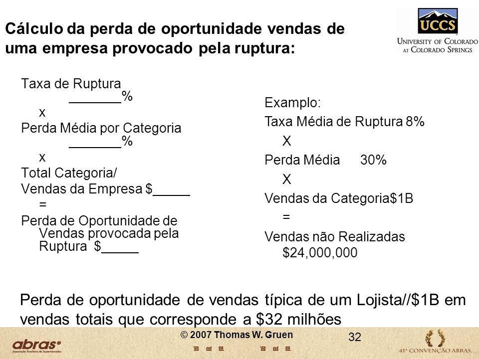 Cálculo da perda de oportunidade vendas de uma empresa provocado pela ruptura: