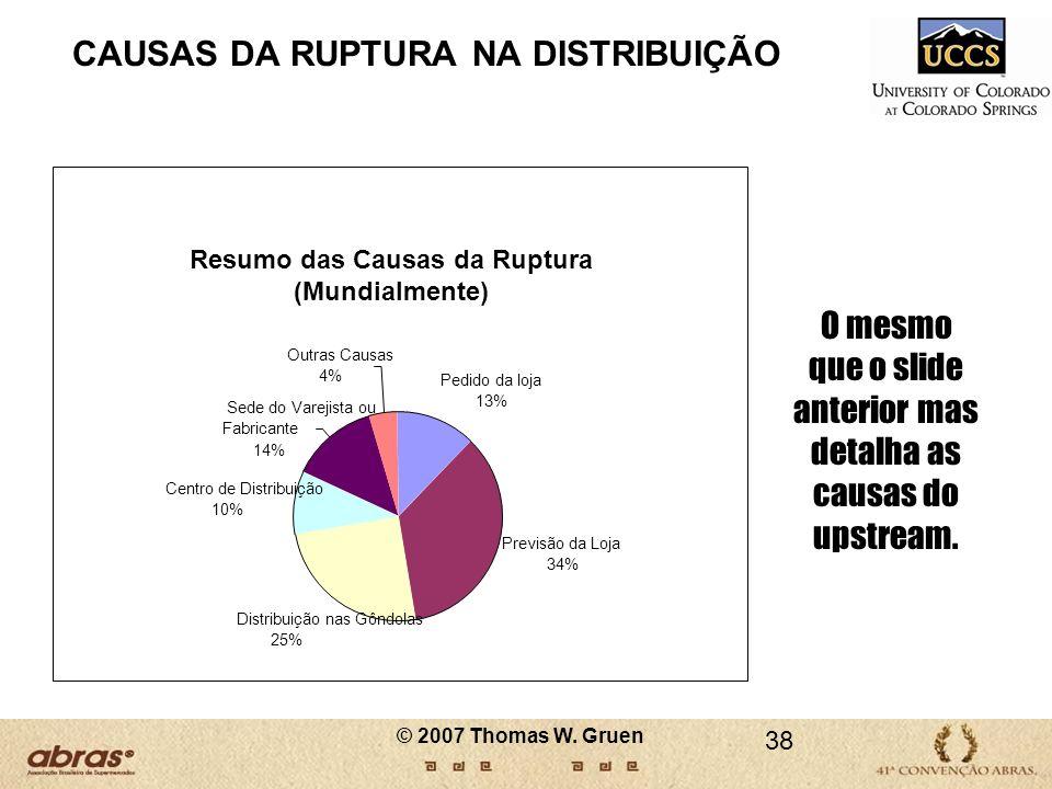CAUSAS DA RUPTURA NA DISTRIBUIÇÃO